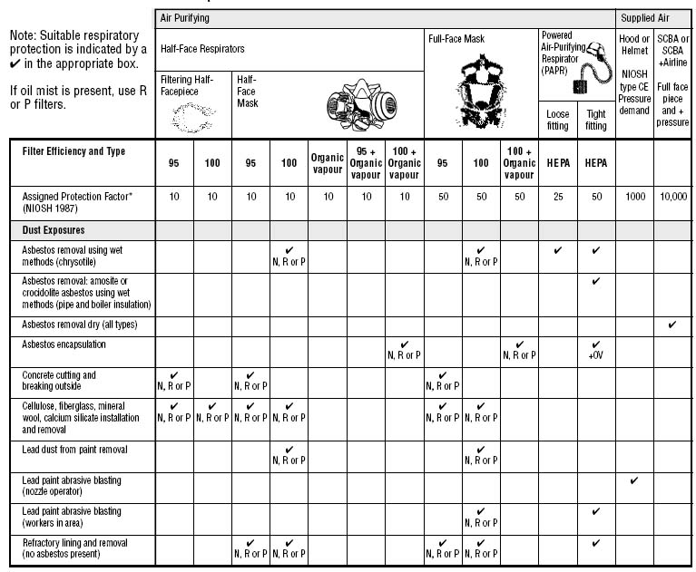 Filter Cartridge 3m Filter Cartridge Chart