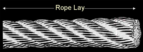 illustration of rope lay