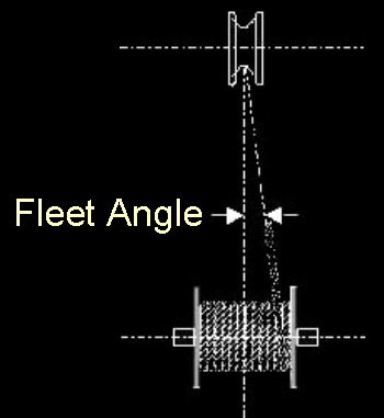 illustration of fleet angle