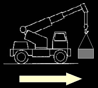 illustration showing which way to travel with load