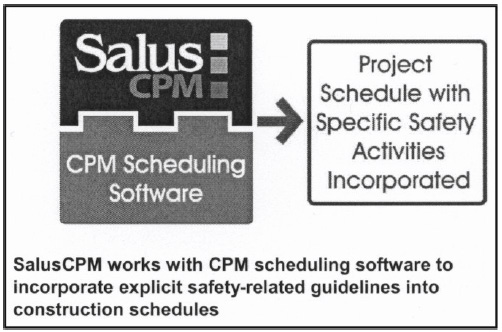 SalusCPM works with CPM scheduling software to incorporate explicit safety-related guidelines into construction schedules
