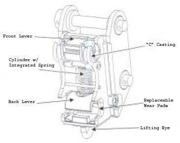 Wiring Diagram Electric Trailer Kes furthermore Trailer Hitch Wiring Diagram likewise 2029953 H 212 12hp Hydro moreover T2993255 Need put in trailer hitch wire harness also Osha 3A Hazards Of Unintended Release Of Buckets From Quick Couplers On Hydraulic Excavators. on hitch 4 pin diagram