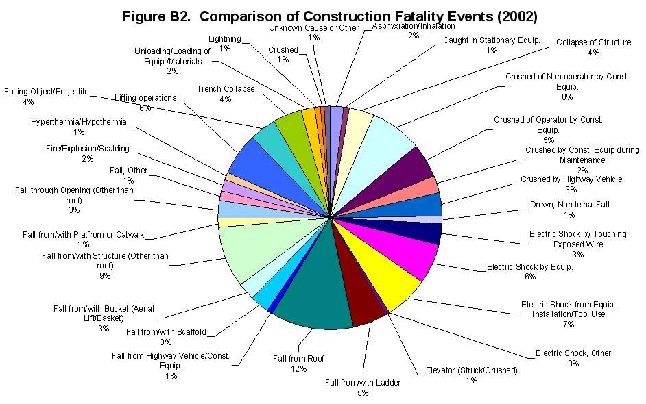 Risk analysis (engineering)