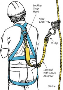Illustration of Fall arrest system