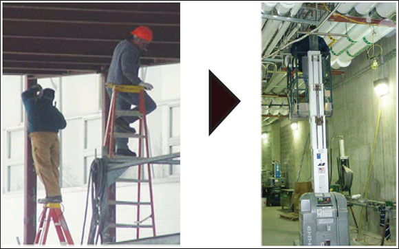 Elcosh Preventing Falls From Ladders In Construction