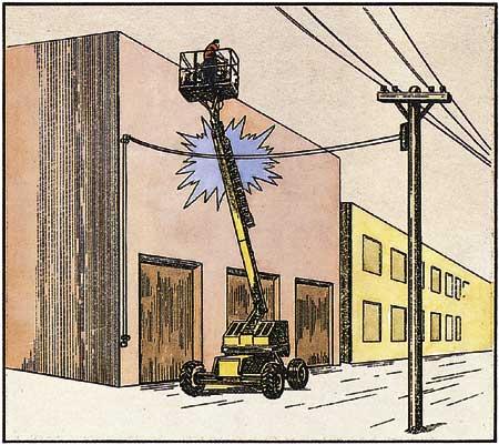Elcosh Electrocution