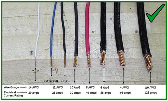 6 3 Ser Cable Ampacity