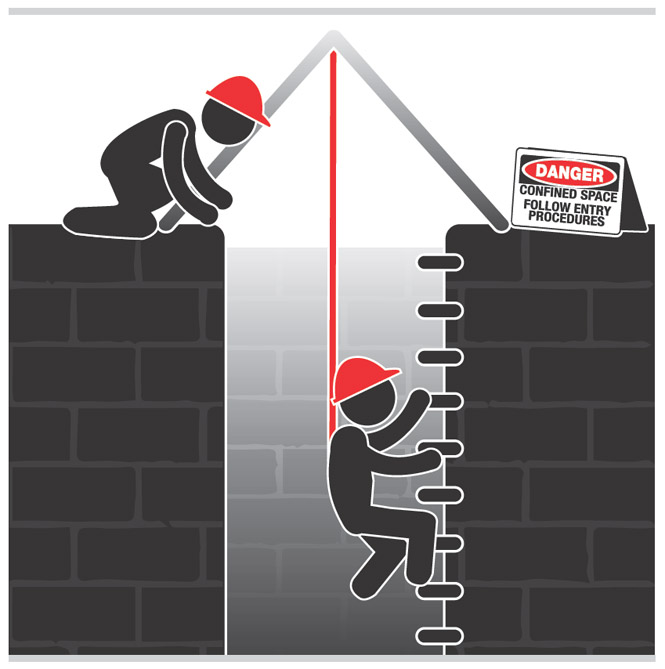 Graphic of two workers -  one working in a confined space.