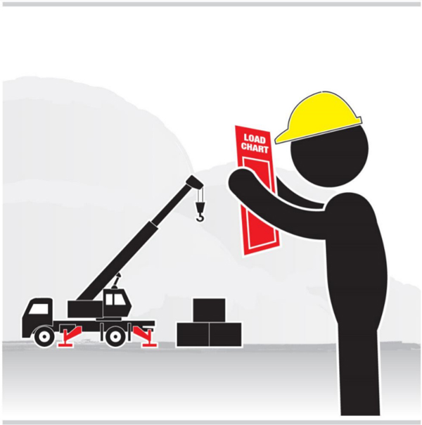 Graphic of a worker reading a load chart while standing next to a crane truck with outriggers deployed.