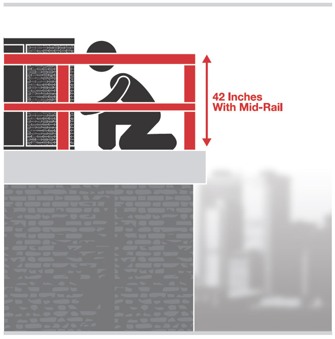 Graphic of a worker on an elevated surface within a guardrail.