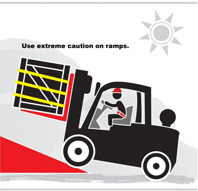 Graphic of a worker driving a forklift with an elevated load onto a ramp.