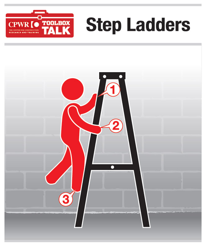 Graphic of a worker climbing a ladder safely, making three points of contact with the ladder.