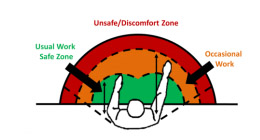 "Image of ""Unsafe/Discomfort Zone"""