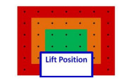 Image of Lift Position