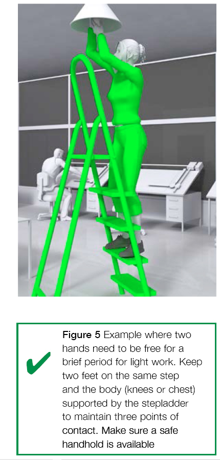 Figure 5 - Example where 2 hands need to be free for a brief period for light work.  Keep 2 feet on the same step and the body (knees or chest) supported by the stepladder to maintain 3 points of contact.  Make sure a safe handhold is available.