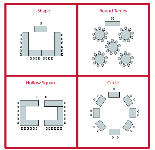different room setups: chairs in tables in a U-shape, Round tables, hollow square, circle