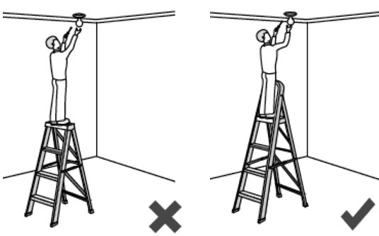 Illustration showing correct and incorrect ladder height for painting a ceiling