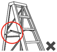 Illustration of a ladder positioned incorrectly on uneven surface
