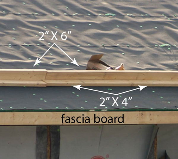 Figure 4. Typical roof construction, using 2-by-6