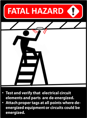 Fatal Hazard: Image shows a person touching an electrified object. Test and verify that electrical circuit elements and parts are de-energized. Attach proper tags at all points where de-energized equipment or circuits could be energized.