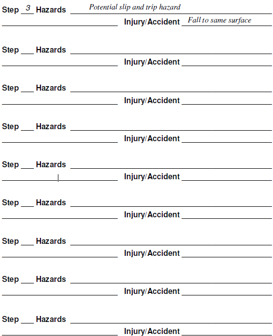 Worksheet with steps and hazards and injury accident