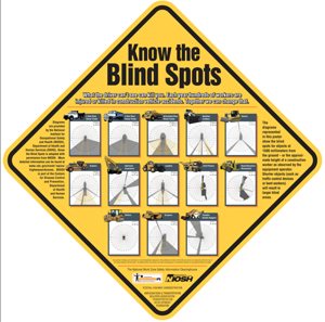Know the blind spots poster