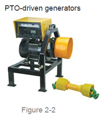 eLCOSH : 2-hr Generator Safety Awareness Student Guide