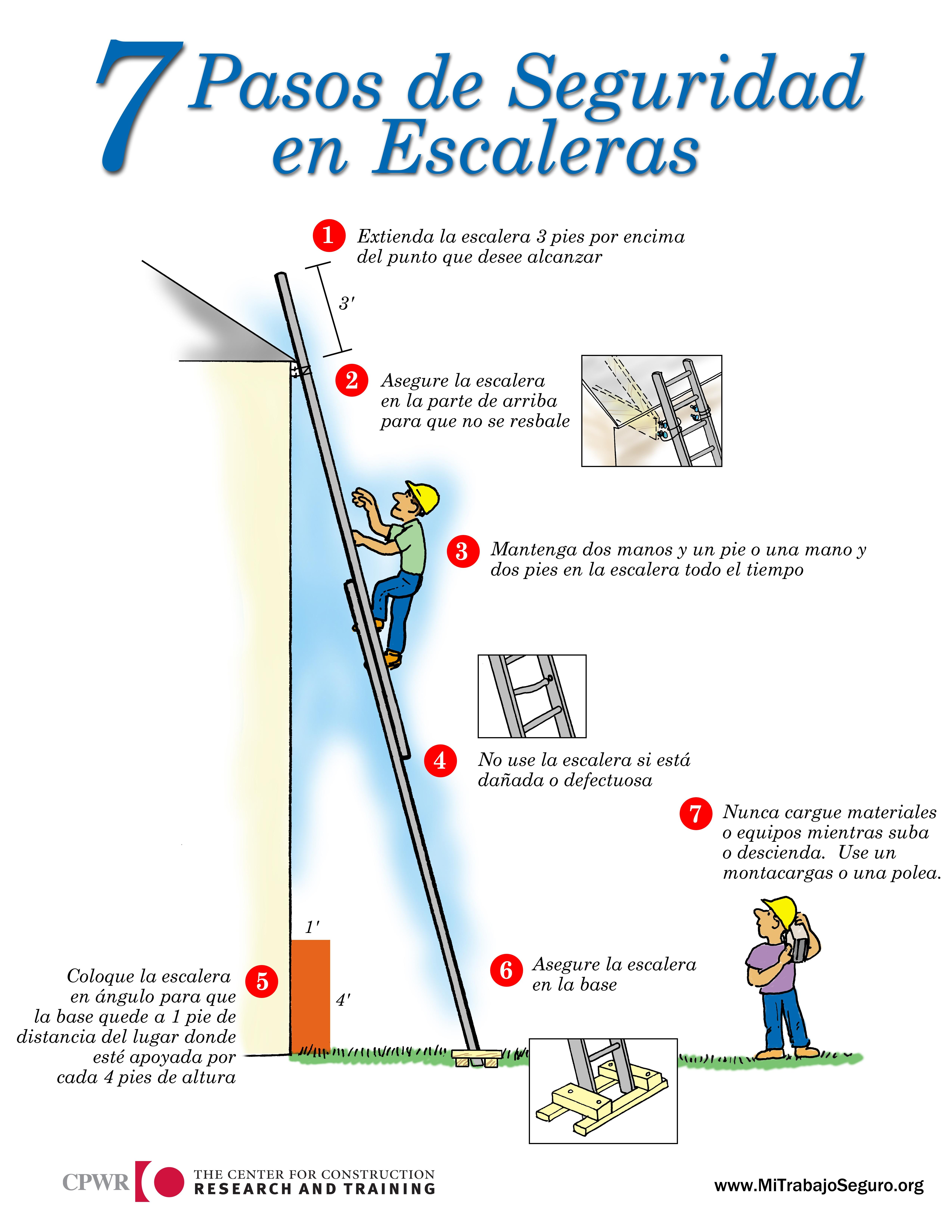 Ladders Safety Pdf