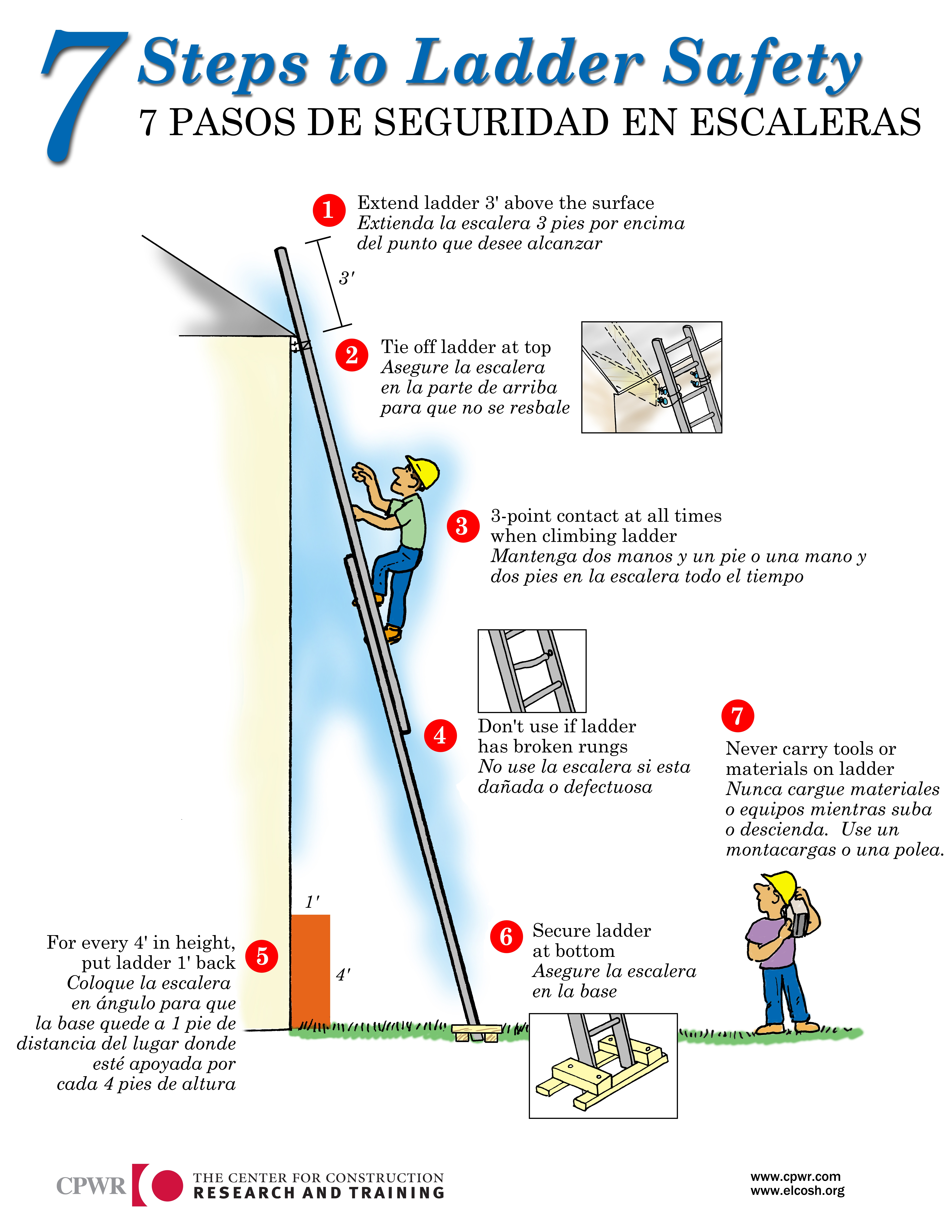 Step Ladders Images